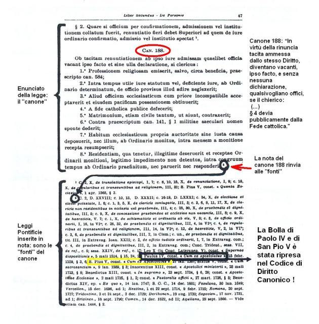Bula de Paulo IV fonte do canon 188 do Direito Canônico