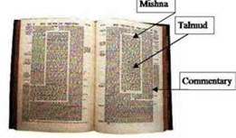 Talmude